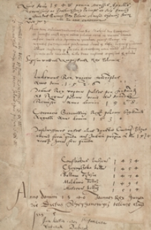 [Akta urzędu radzieckiego w Pilznie z lat 1482-1556]