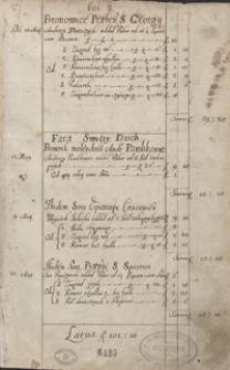 [Rejestr poborowy województwa krakowskiego z 1629 roku]