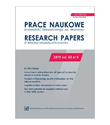 Factors influencing youth motivation in the labour market based on own research